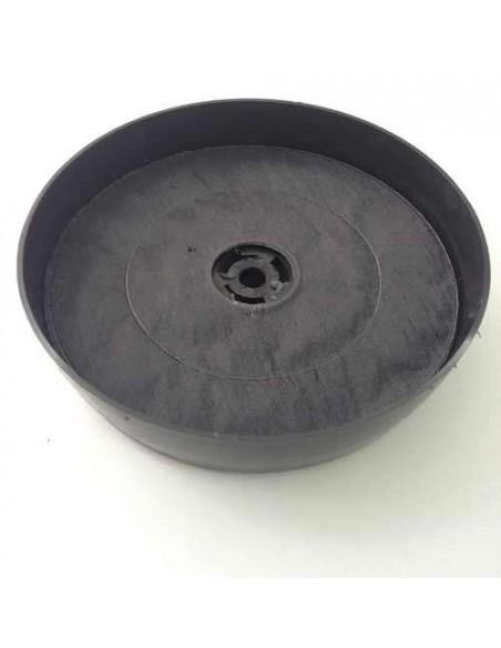 Filtro campana extractora Teka C1C